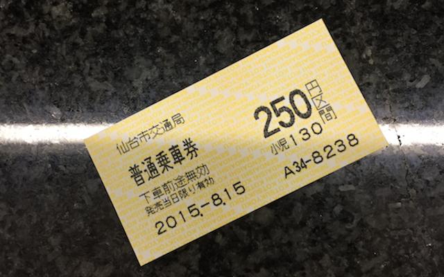 f:id:yuichilo:20150816212300p:plain