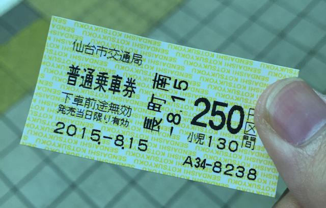 f:id:yuichilo:20150816212305p:plain