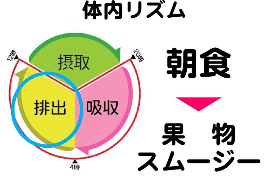 f:id:yuichiro1900:20170421074030j:image