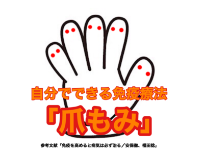 f:id:yuichisatoblog:20200402192704p:plain