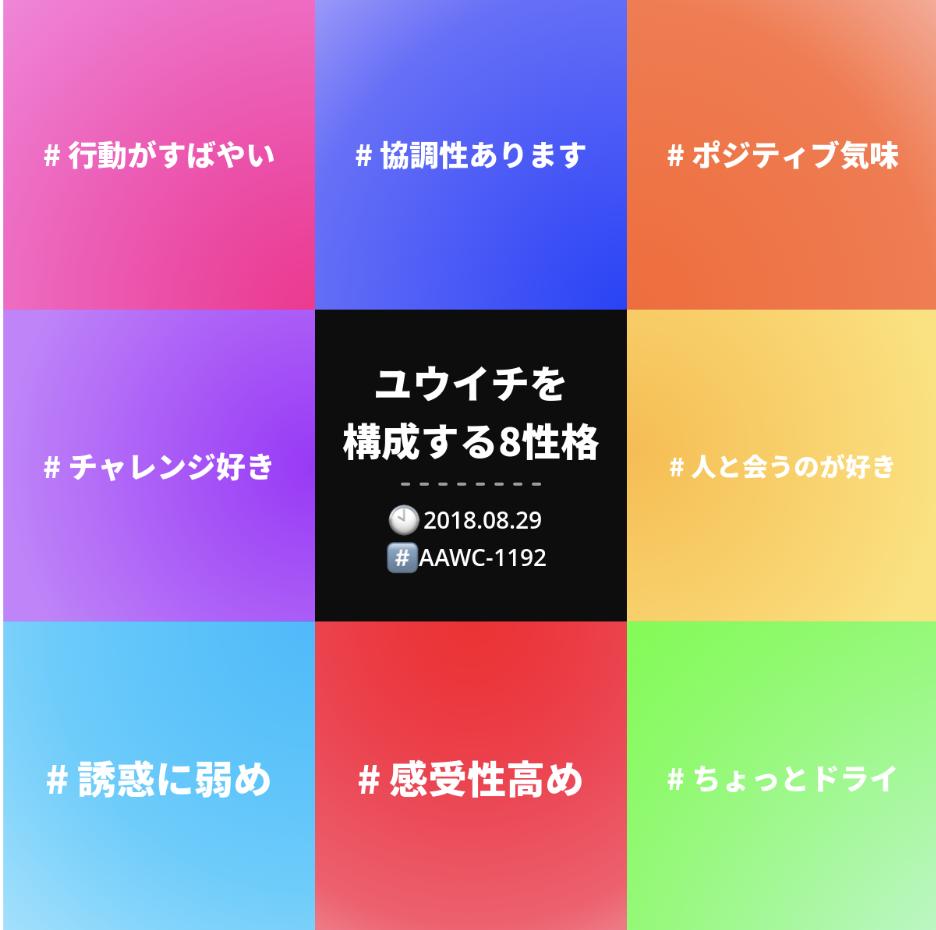 f:id:yuichiworld:20180829230025p:plain