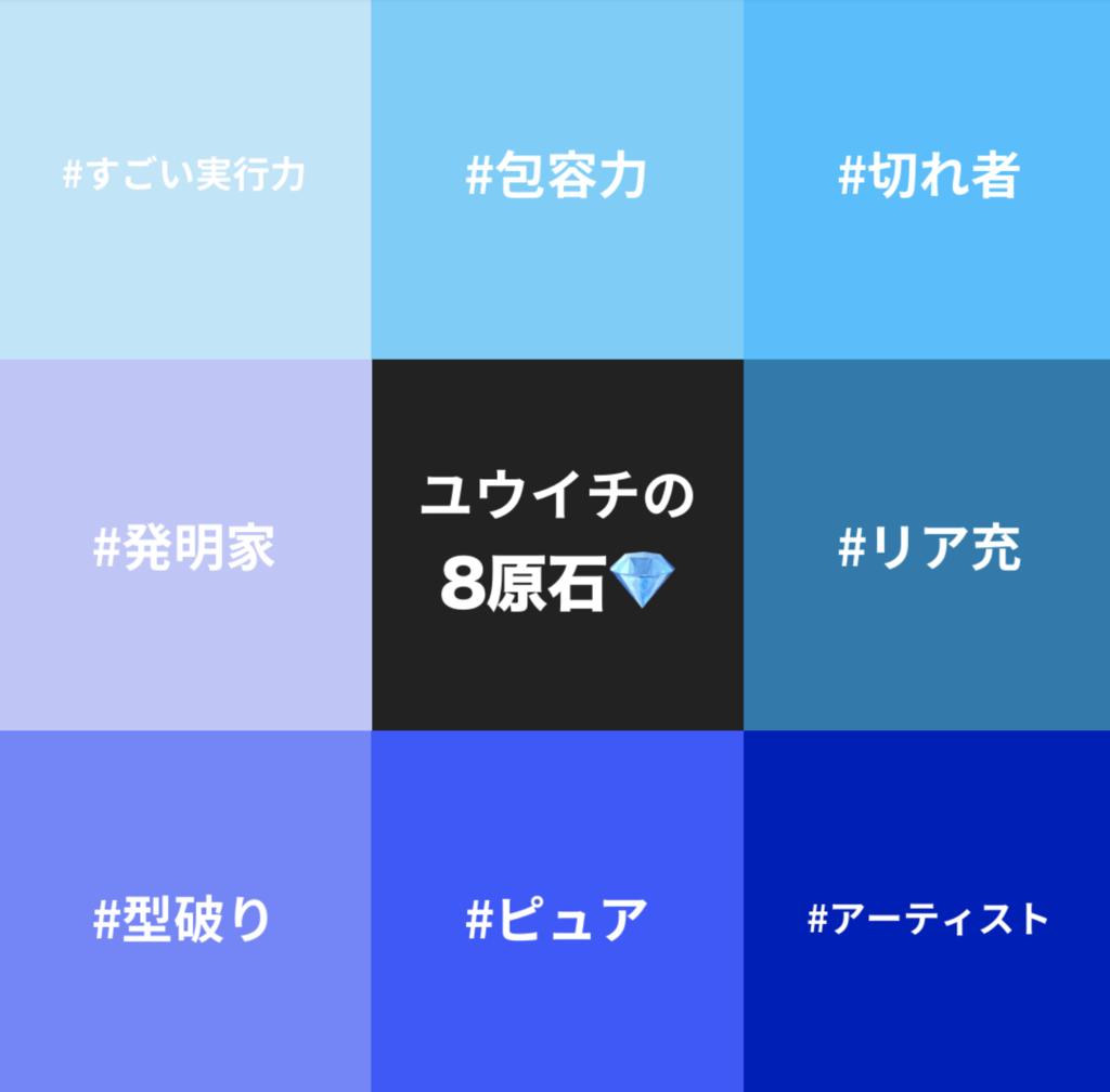 f:id:yuichiworld:20180829230650p:plain