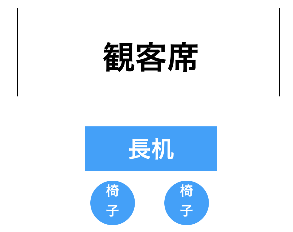 f:id:yuichiworld:20180929171309p:plain