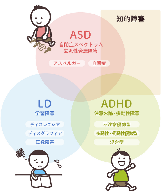 f:id:yuiegao:20190324210625p:plain