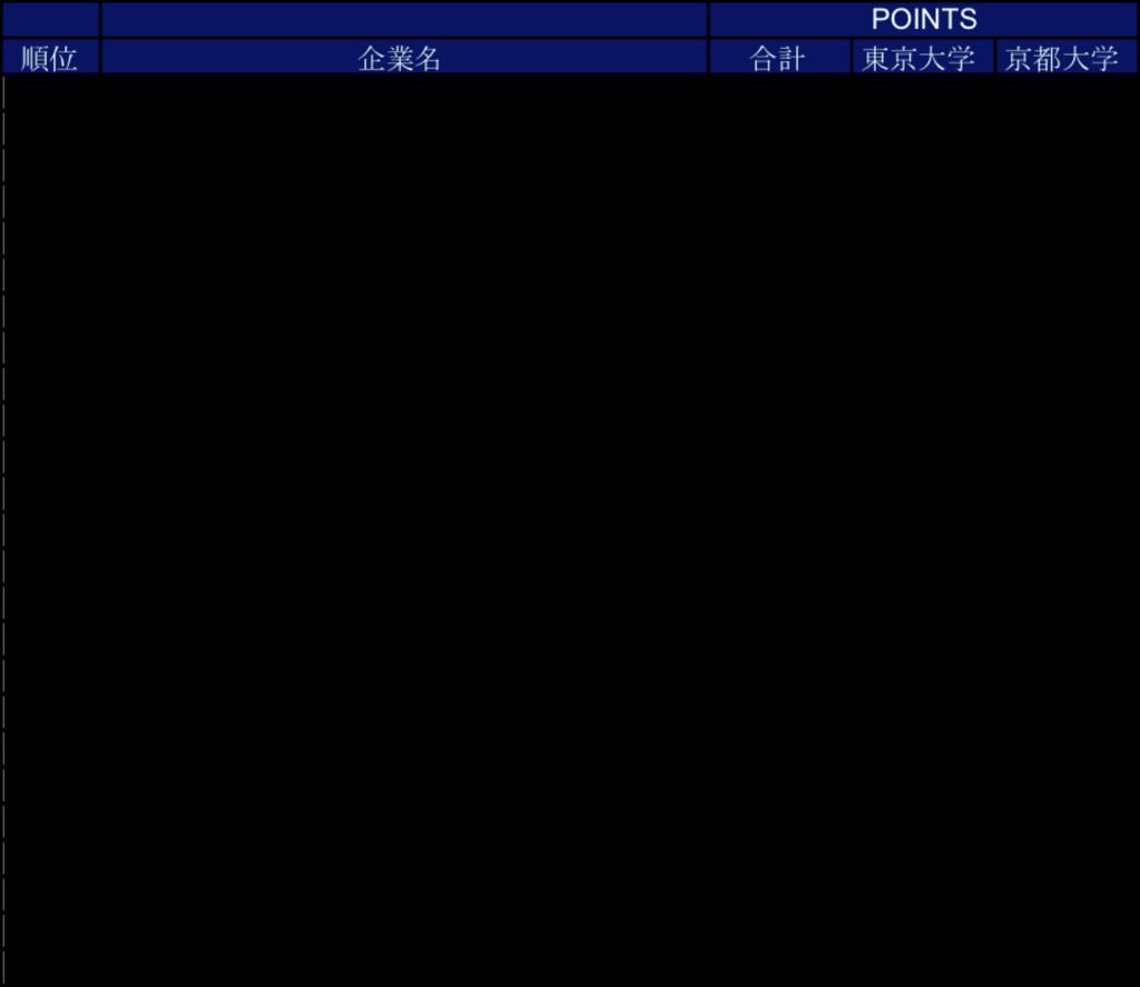 f:id:yuiga-k:20170605111616p:plain