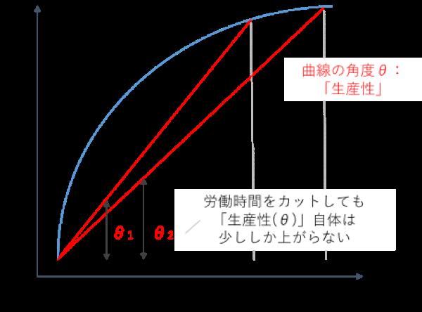 f:id:yuiga-k:20170622134333p:plain