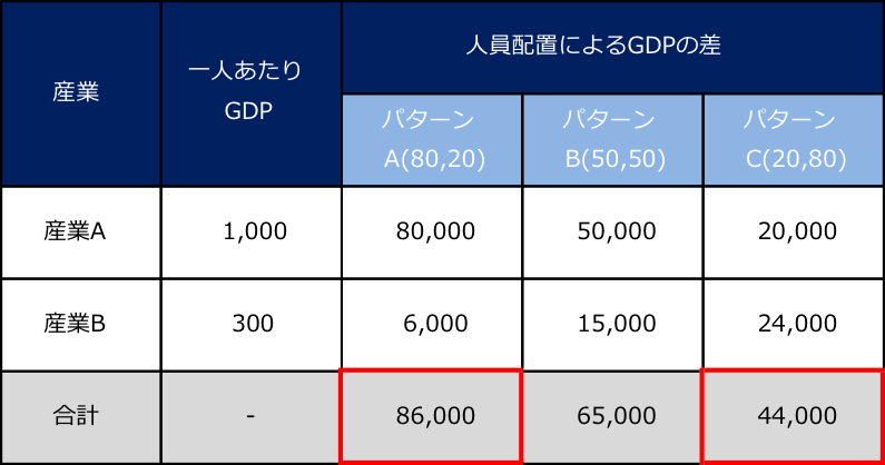 f:id:yuiga-k:20170622150800p:plain