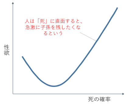 f:id:yuiga-k:20170704112840p:plain