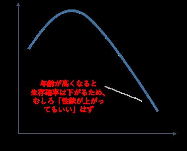 f:id:yuiga-k:20170704112844p:plain