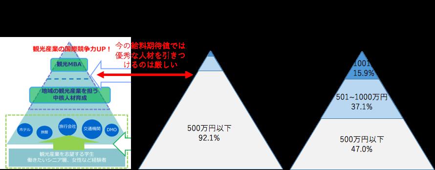 f:id:yuiga-k:20170726102325p:plain