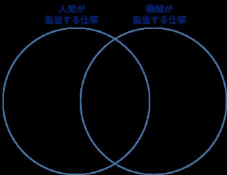 f:id:yuiga-k:20170807133424p:plain
