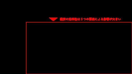 f:id:yuiga-k:20170822151716p:plain