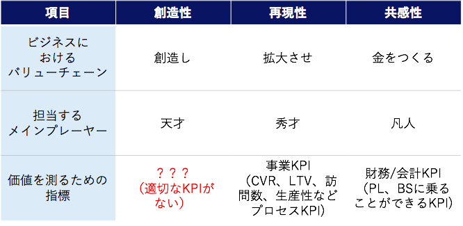 f:id:yuiga-k:20180222185155p:plain