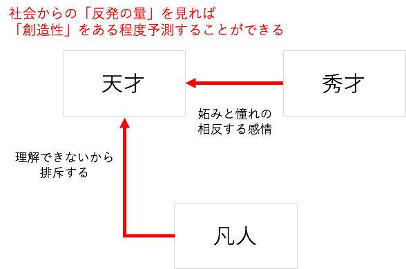 f:id:yuiga-k:20180222185311p:plain