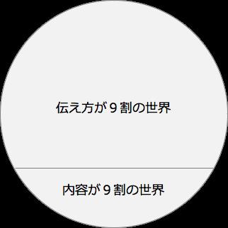 f:id:yuiga-k:20180531114916p:plain