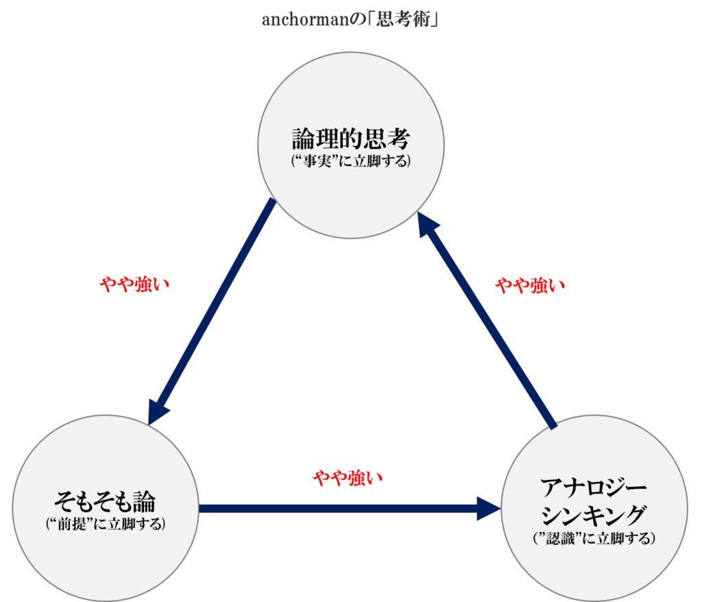 f:id:yuiga-k:20180531115156p:plain