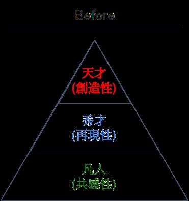 f:id:yuiga-k:20180711164901p:plain