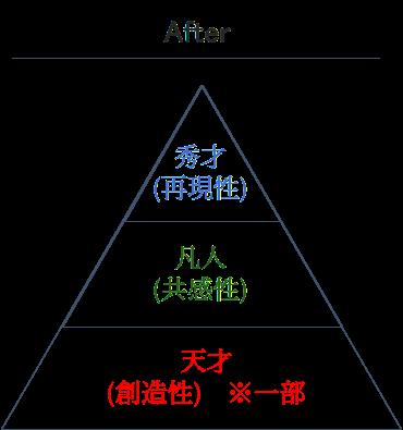 f:id:yuiga-k:20180711165000p:plain