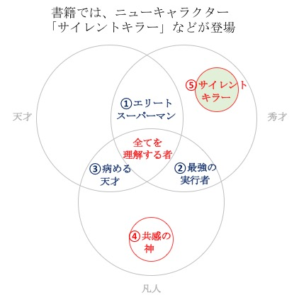 f:id:yuiga-k:20181009144002j:plain