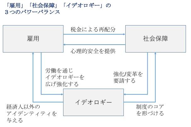 f:id:yuiga-k:20181107183643j:plain