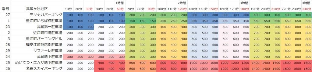 f:id:yuigahama354:20161004043735j:plain