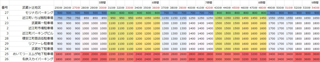 f:id:yuigahama354:20161004043737j:plain
