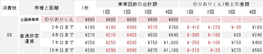 f:id:yuigahama354:20190916232726j:plain