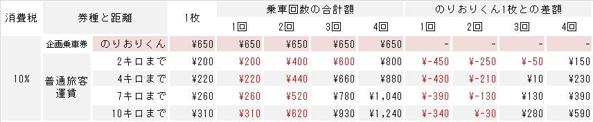 f:id:yuigahama354:20190916234602j:plain