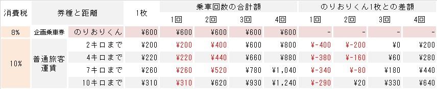 f:id:yuigahama354:20190916235311j:plain