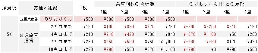 f:id:yuigahama354:20190917000654j:plain