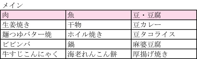 f:id:yuika-tan:20181127151022j:plain