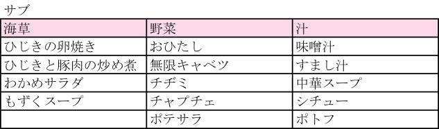 f:id:yuika-tan:20181127151123j:plain