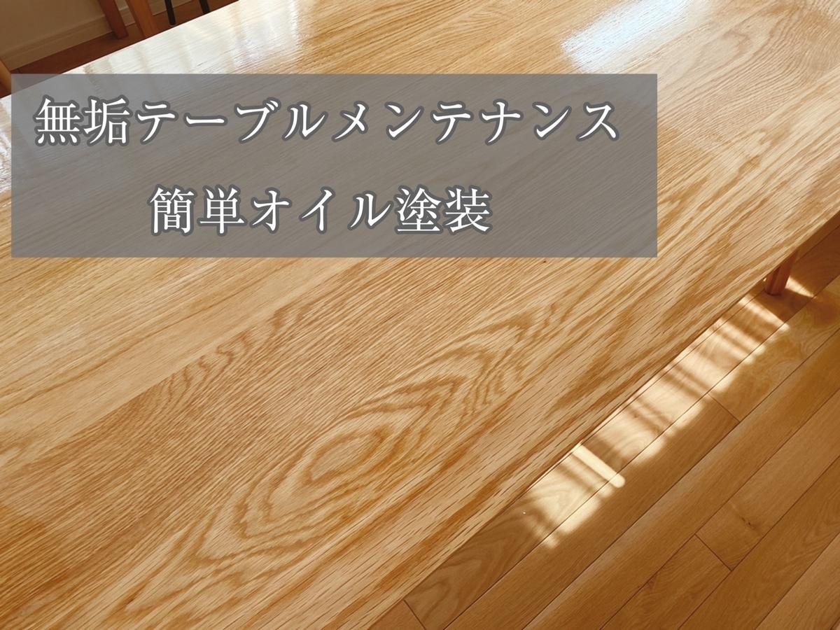 f:id:yuika_bob:20210217221708j:plain