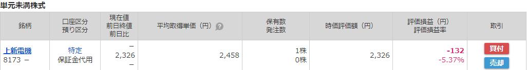 f:id:yuikabu:20200913012511p:plain
