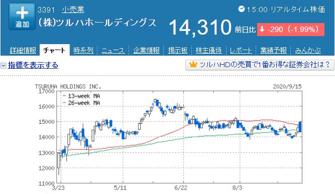 f:id:yuikabu:20200915232502p:plain