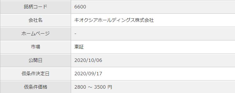 f:id:yuikabu:20200920230044p:plain
