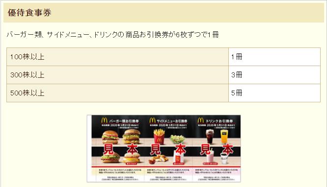 f:id:yuikabu:20200923232931p:plain