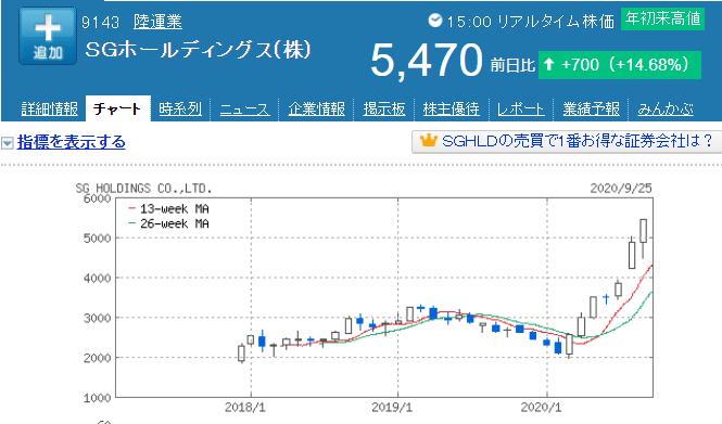 f:id:yuikabu:20200925232107p:plain