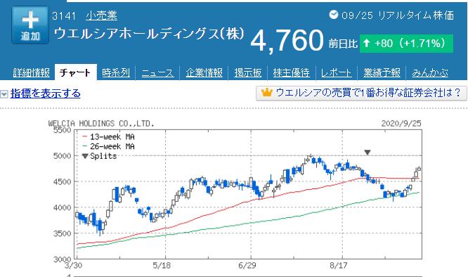 f:id:yuikabu:20200926232245p:plain