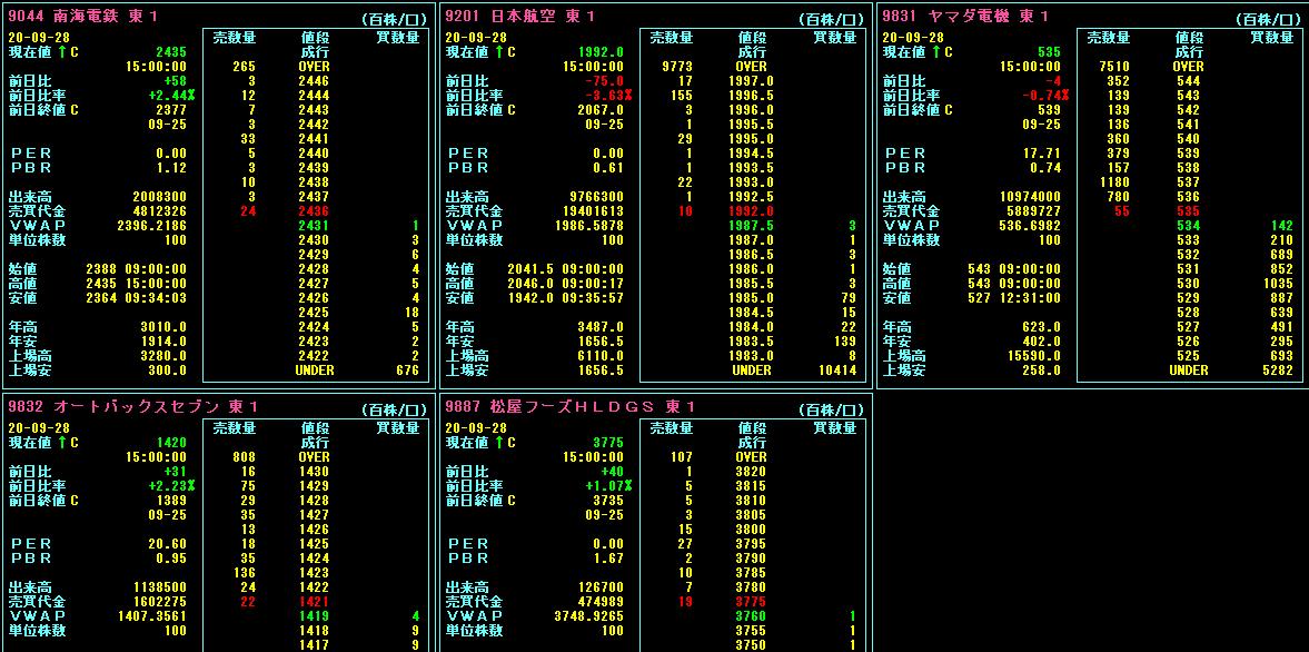 f:id:yuikabu:20200929001852p:plain