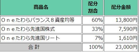f:id:yuikabu:20200930222850p:plain