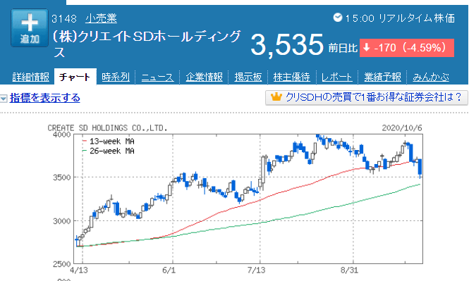 f:id:yuikabu:20201006223439p:plain
