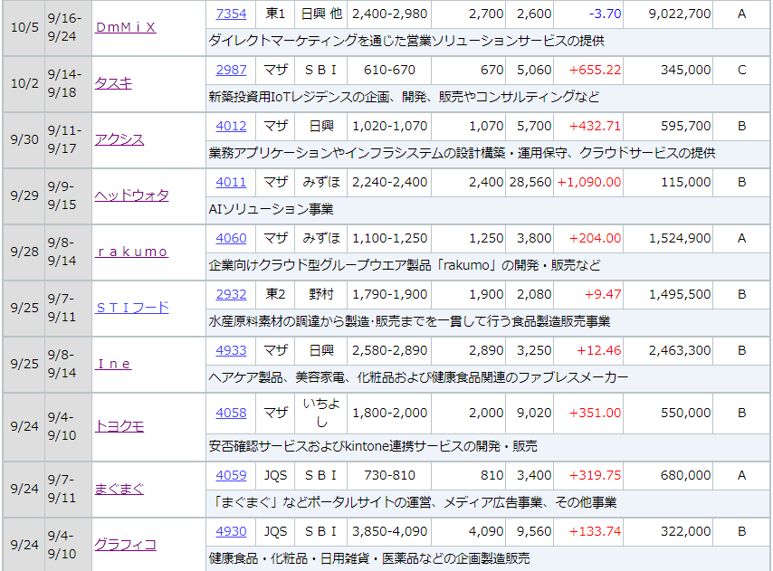 f:id:yuikabu:20201006225804p:plain