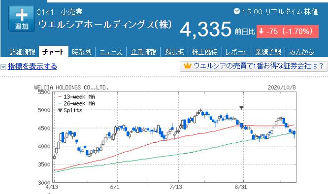 f:id:yuikabu:20201008234539p:plain