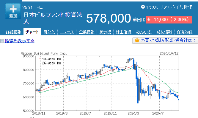 f:id:yuikabu:20201012234127p:plain