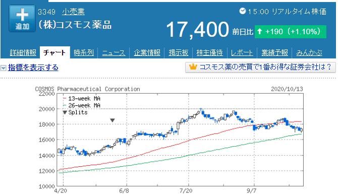 f:id:yuikabu:20201013232444p:plain