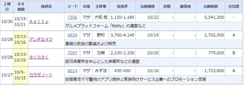 f:id:yuikabu:20201014001035p:plain