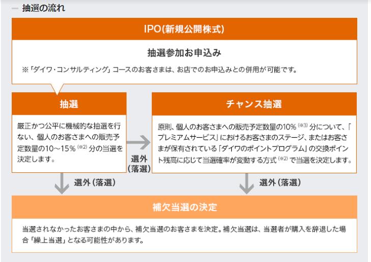 f:id:yuikabu:20201014232146p:plain
