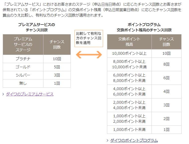 f:id:yuikabu:20201014232313p:plain