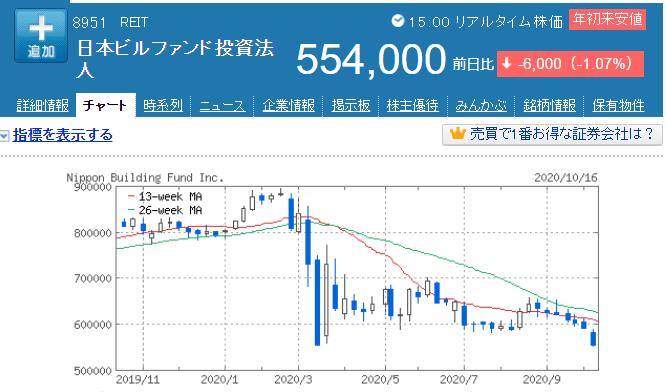 f:id:yuikabu:20201016224435p:plain